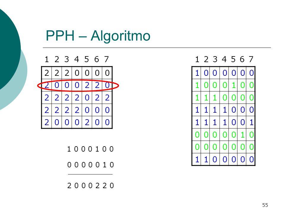 PPH – Algoritmo 1. 2. 3. 4. 5. 6. 7. 1. 2. 3. 4. 5. 6. 7. 2. 1. 2 0 0 0 2 2 0. 1 0 0 0 1 0 0.