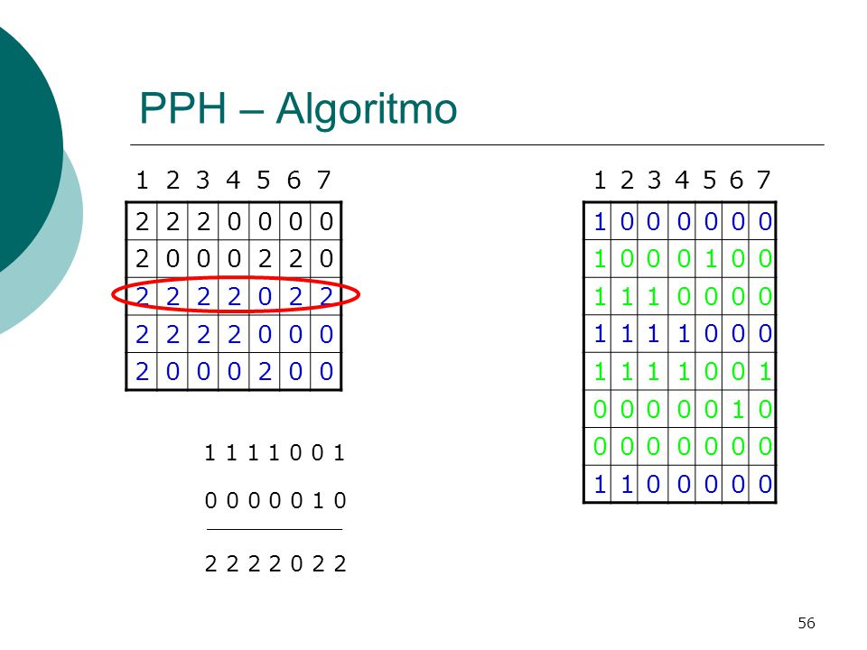 PPH – Algoritmo 1. 2. 3. 4. 5. 6. 7. 1. 2. 3. 4. 5. 6. 7. 2. 1. 2 2 2 2 0 2 2. 1 1 1 1 0 0 1.