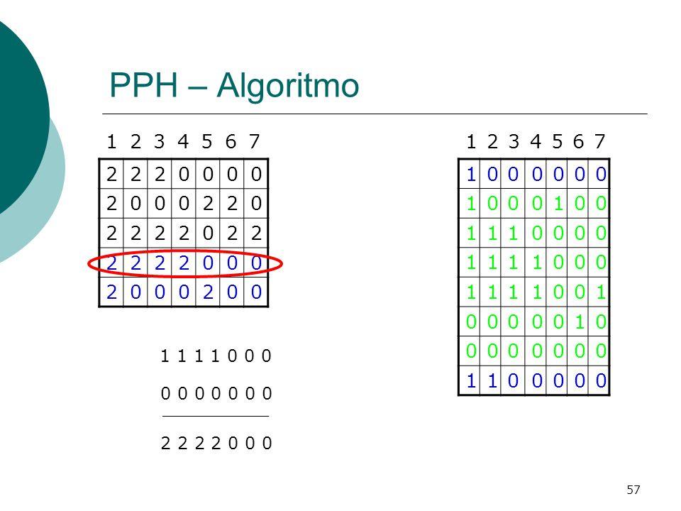 PPH – Algoritmo 1. 2. 3. 4. 5. 6. 7. 1. 2. 3. 4. 5. 6. 7. 2. 1. 2 2 2 2 0 0 0. 1 1 1 1 0 0 0.