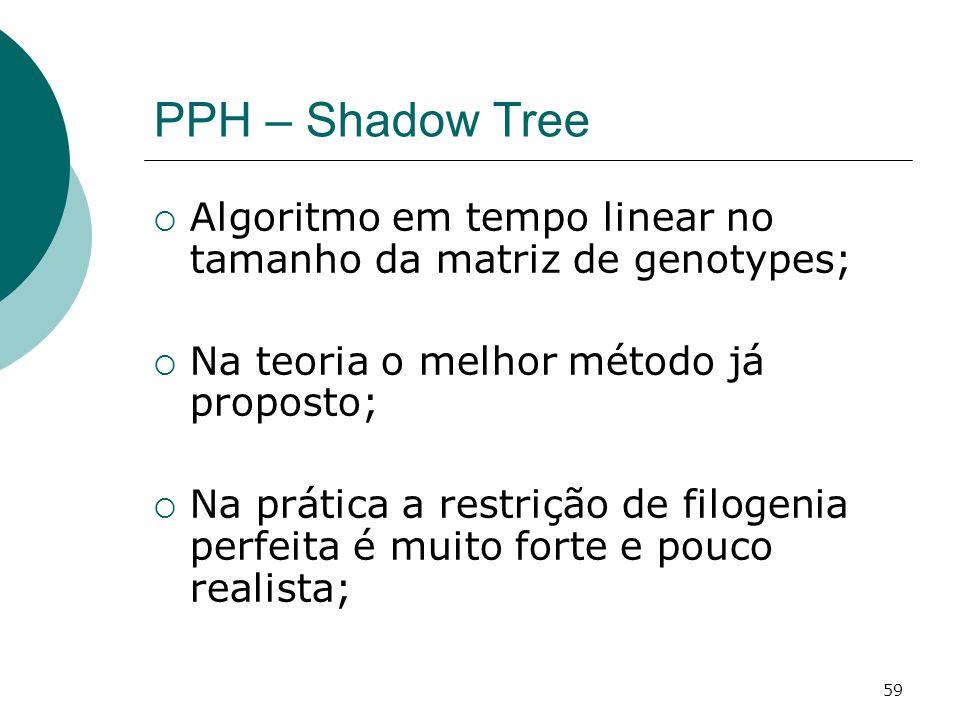 PPH – Shadow Tree Algoritmo em tempo linear no tamanho da matriz de genotypes; Na teoria o melhor método já proposto;