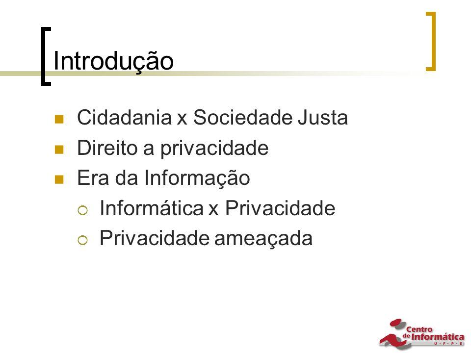 Introdução Cidadania x Sociedade Justa Direito a privacidade