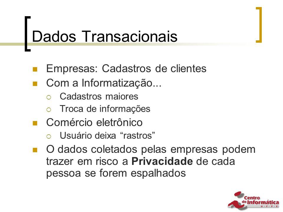 Dados Transacionais Empresas: Cadastros de clientes