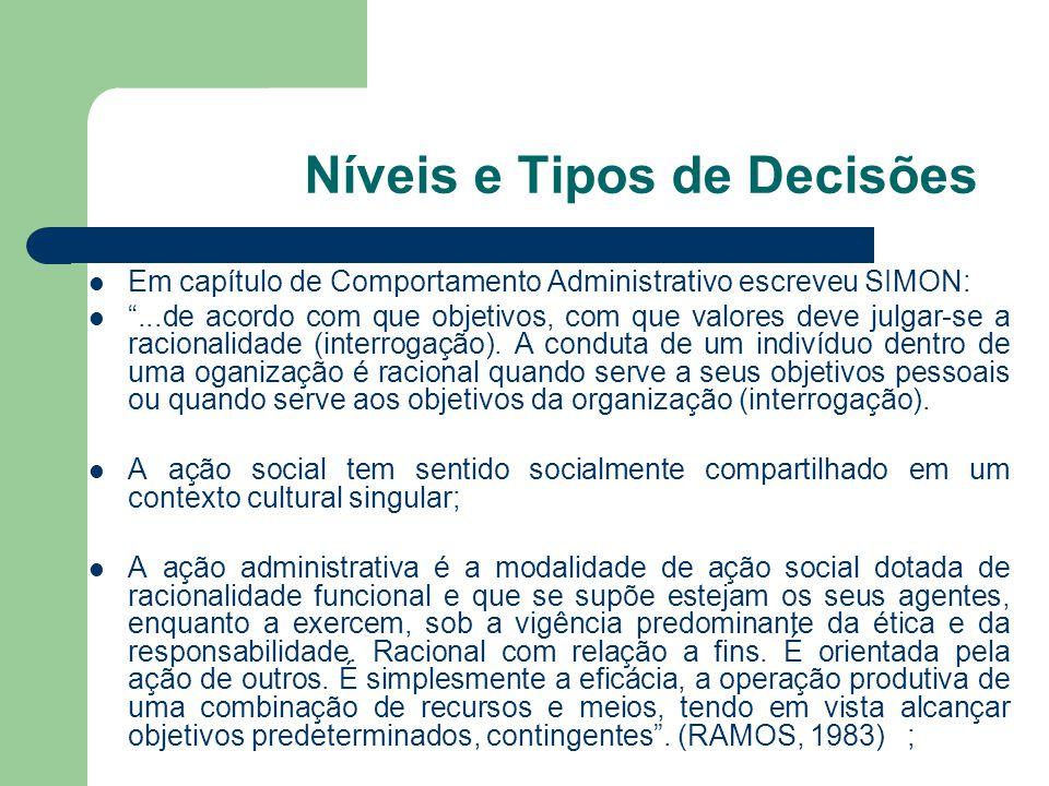 Níveis e Tipos de Decisões
