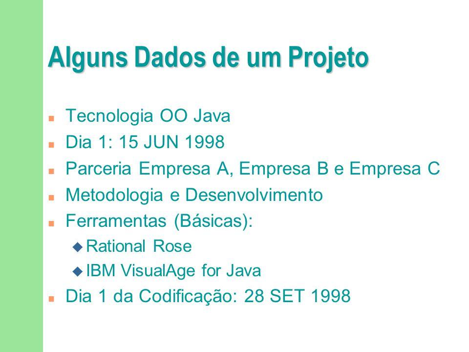 Alguns Dados de um Projeto