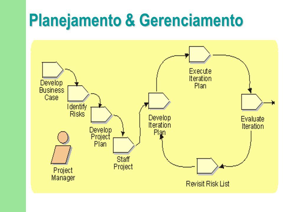 Planejamento & Gerenciamento