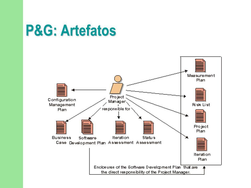 P&G: Artefatos