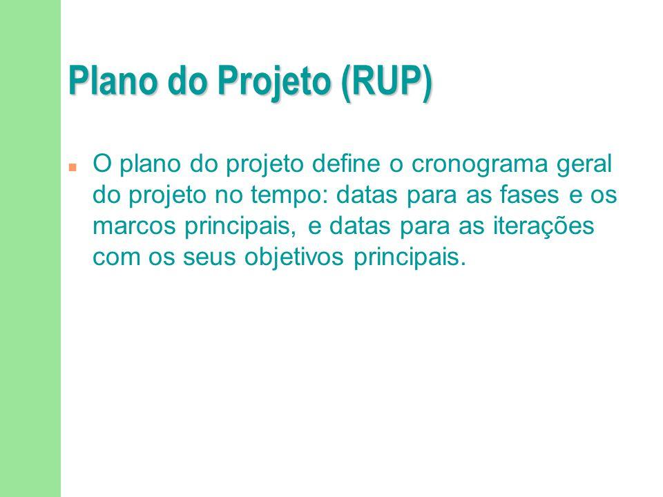 Plano do Projeto (RUP)