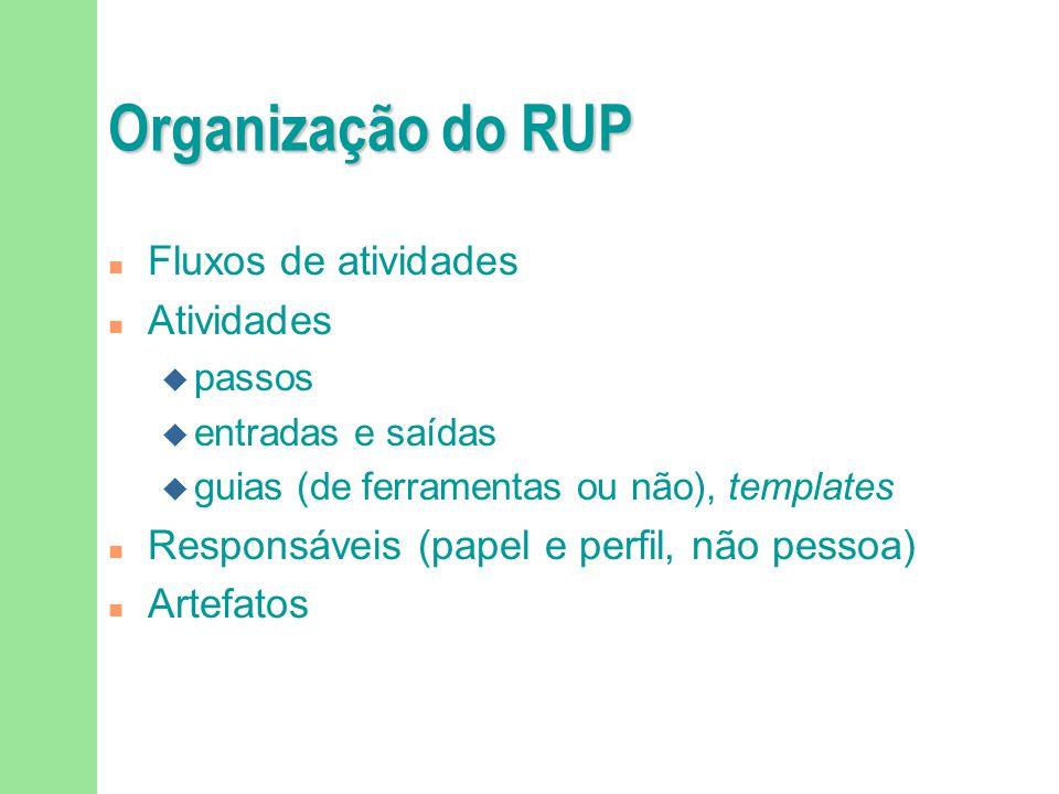 Organização do RUP Fluxos de atividades Atividades