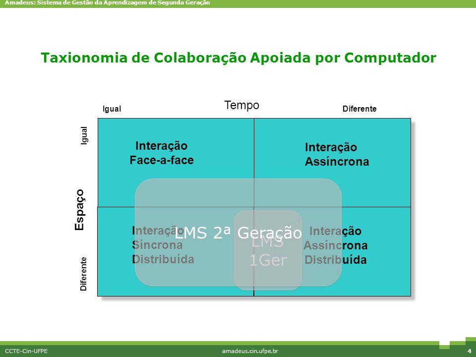 Taxionomia de Colaboração Apoiada por Computador