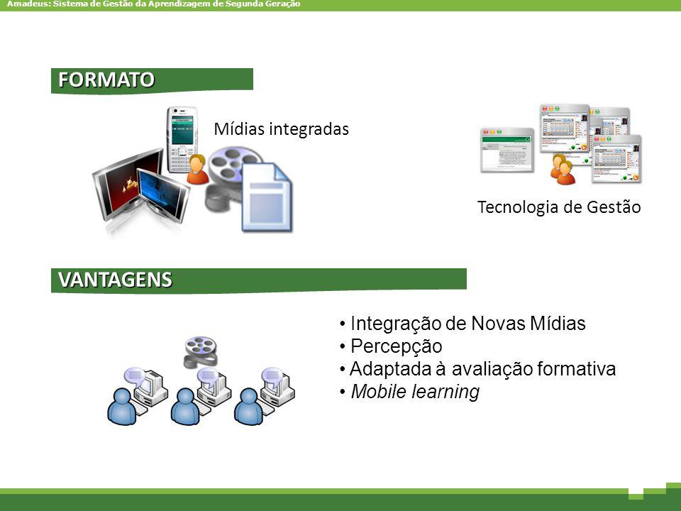FORMATO VANTAGENS Mídias integradas Tecnologia de Gestão