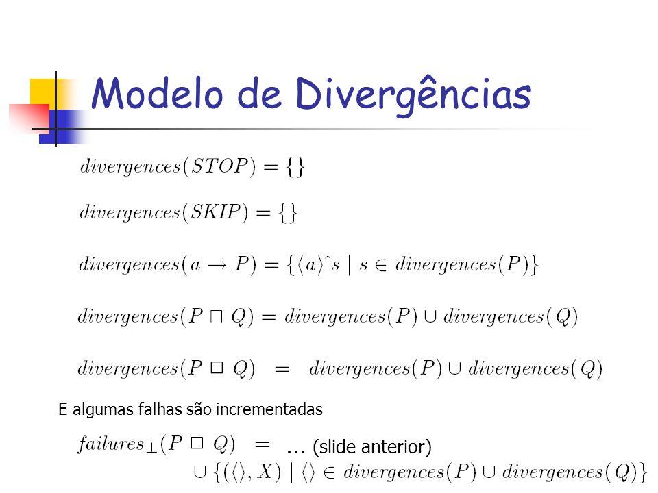 Modelo de Divergências
