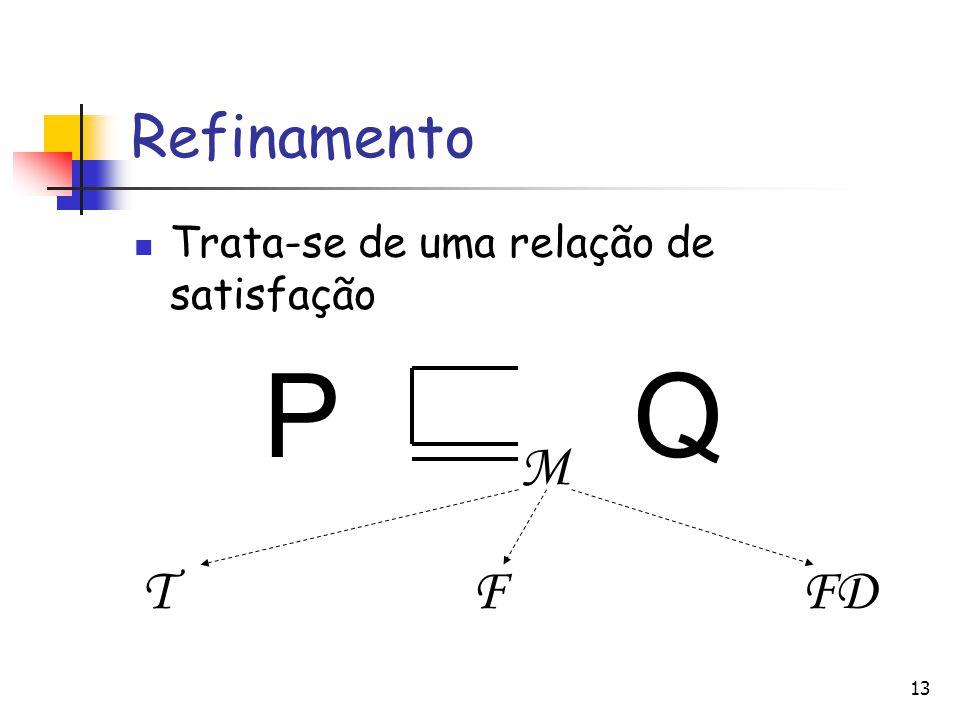 Refinamento Trata-se de uma relação de satisfação P Q M T F FD