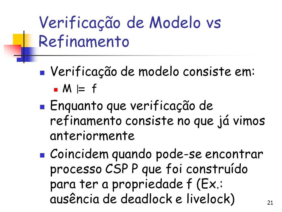 Verificação de Modelo vs Refinamento