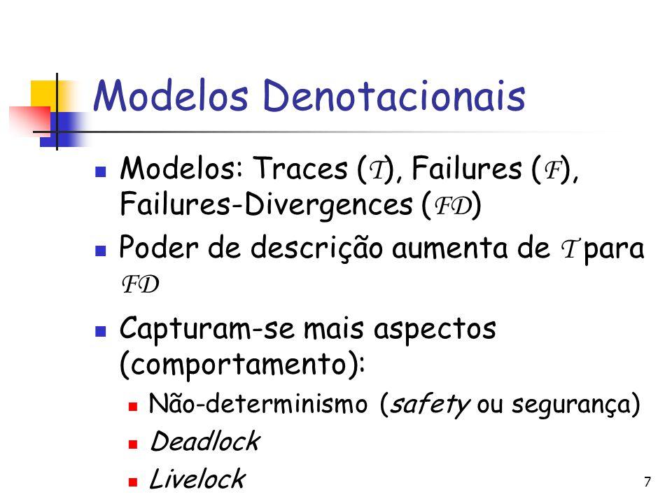 Modelos Denotacionais