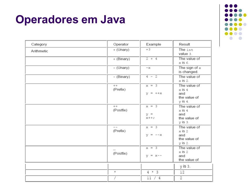 Operadores em Java