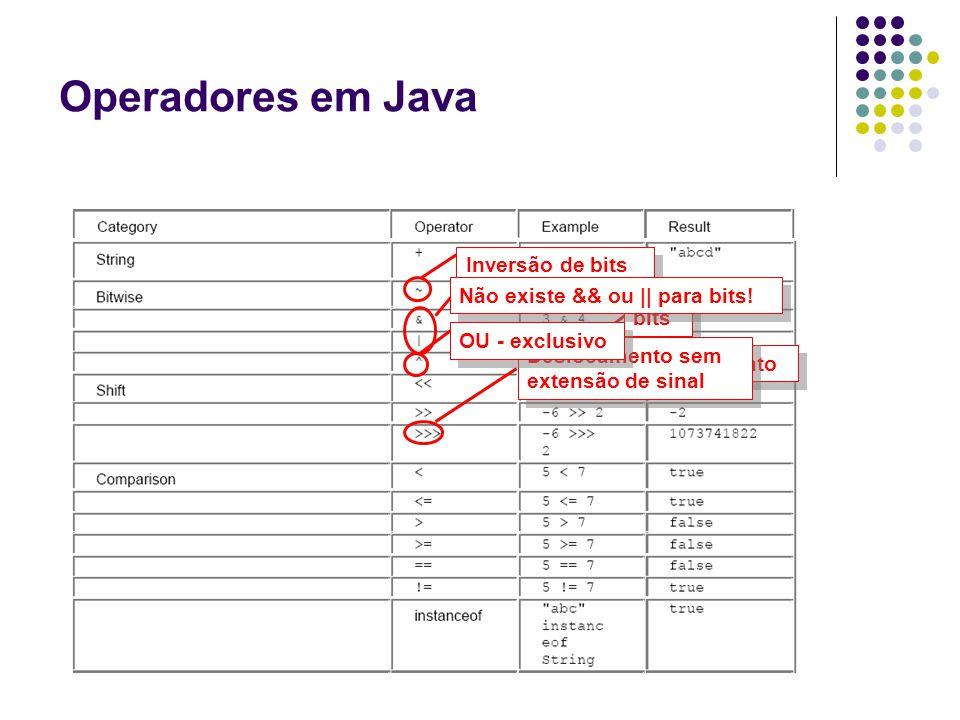 Operadores em Java Inversão de bits Não existe && ou || para bits!
