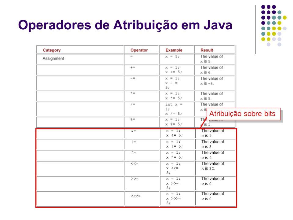 Operadores de Atribuição em Java