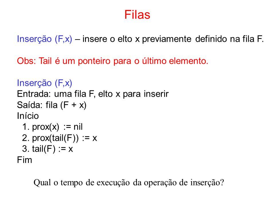 Filas Inserção (F,x) – insere o elto x previamente definido na fila F.
