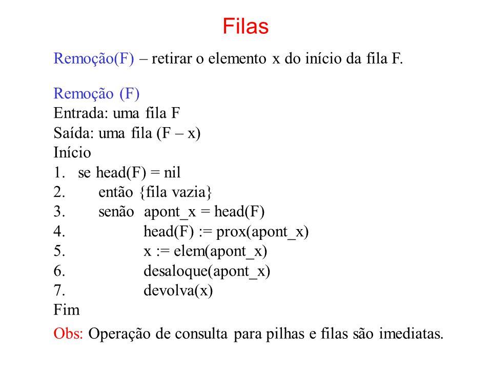 Filas Remoção(F) – retirar o elemento x do início da fila F.