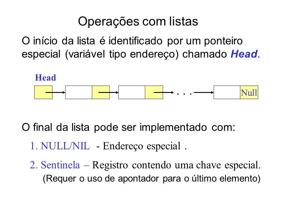 Operações com listas O início da lista é identificado por um ponteiro. especial (variável tipo endereço) chamado Head.