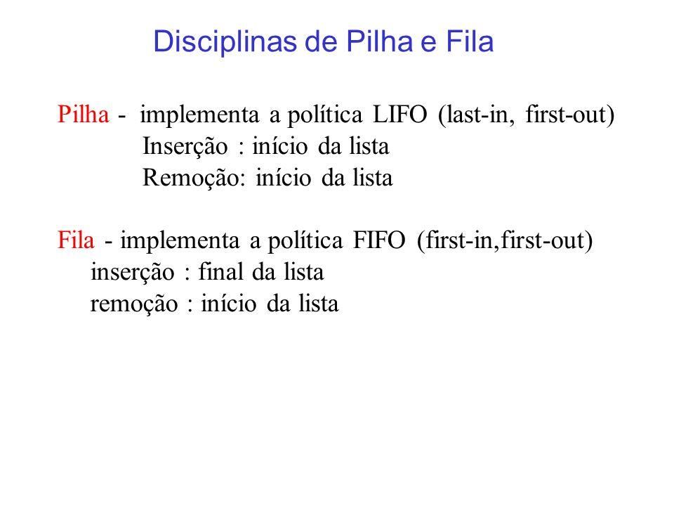 Disciplinas de Pilha e Fila