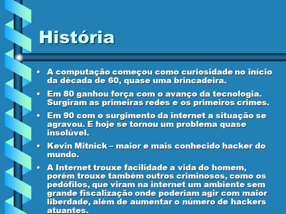 História A computação começou como curiosidade no início da década de 60, quase uma brincadeira.