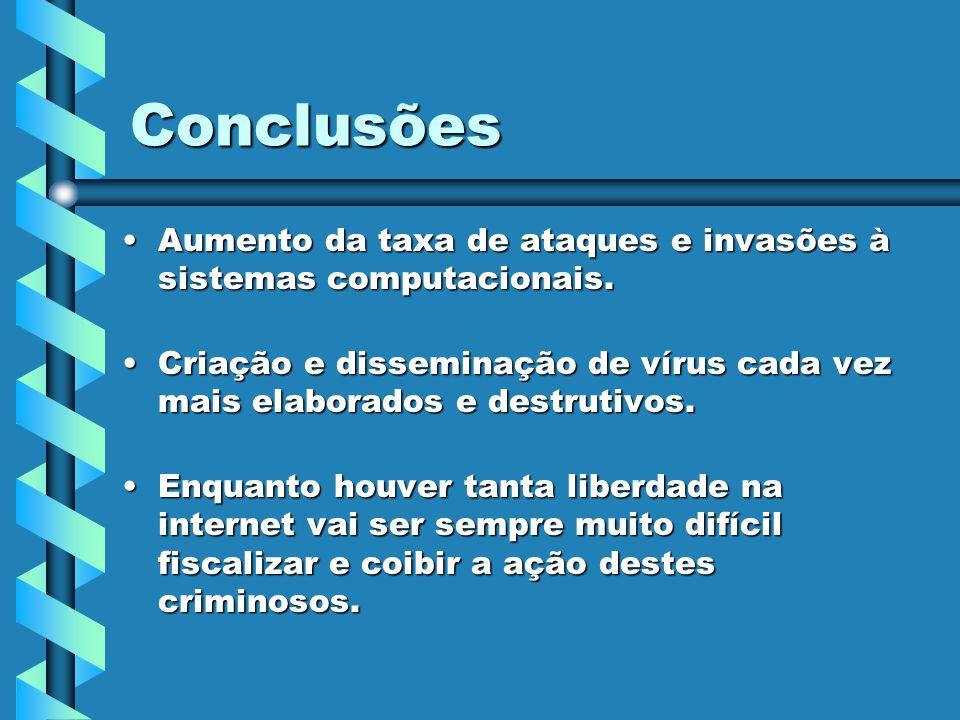Conclusões Aumento da taxa de ataques e invasões à sistemas computacionais. Criação e disseminação de vírus cada vez mais elaborados e destrutivos.