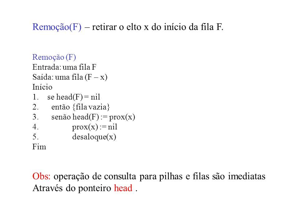 Remoção(F) – retirar o elto x do início da fila F.