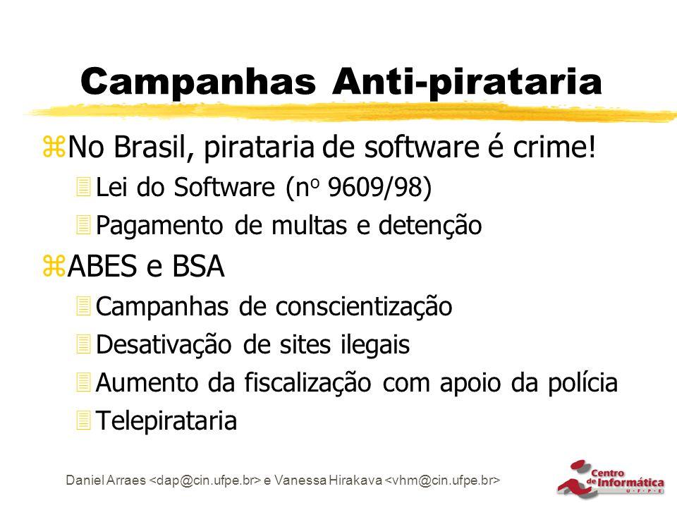 Campanhas Anti-pirataria