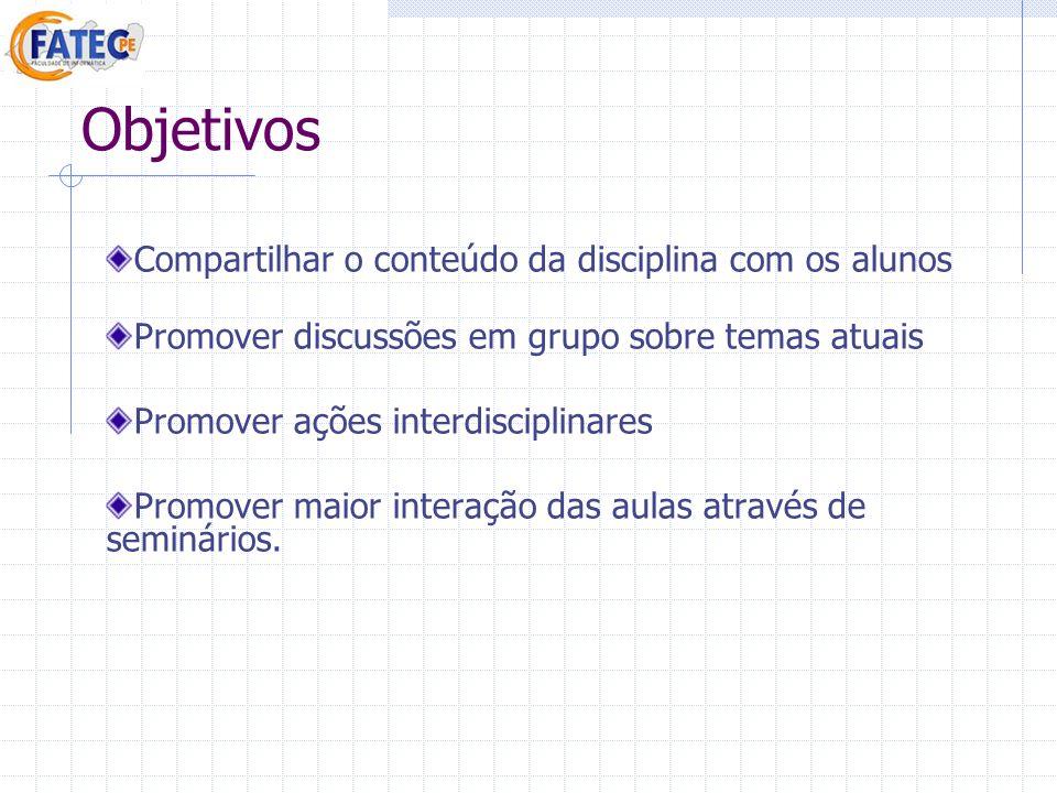 Objetivos Compartilhar o conteúdo da disciplina com os alunos