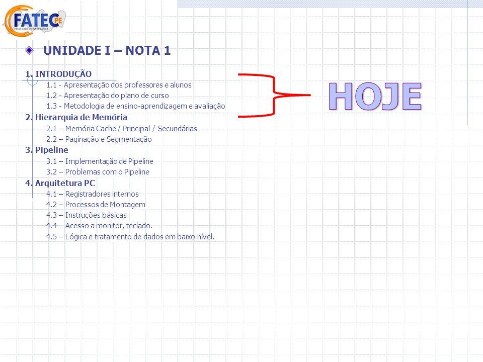HOJE UNIDADE I – NOTA 1 1. INTRODUÇÃO 2. Hierarquia de Memória