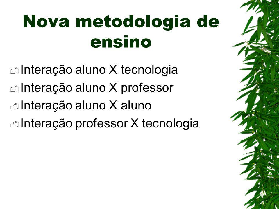 Nova metodologia de ensino