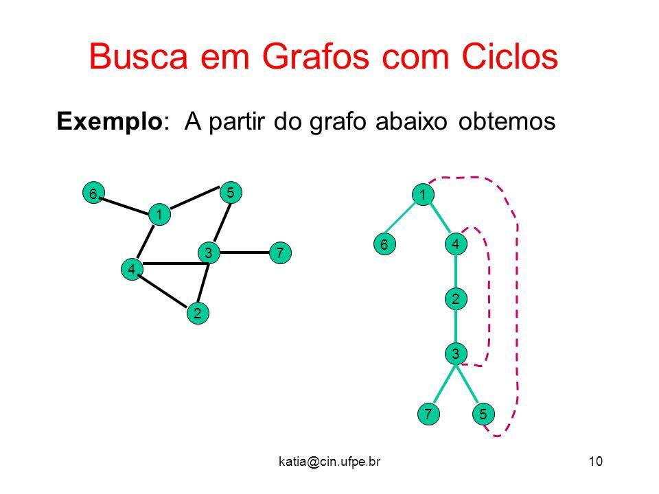 Busca em Grafos com Ciclos
