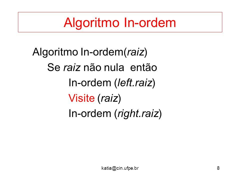 Algoritmo In-ordem Algoritmo In-ordem(raiz) Se raiz não nula então