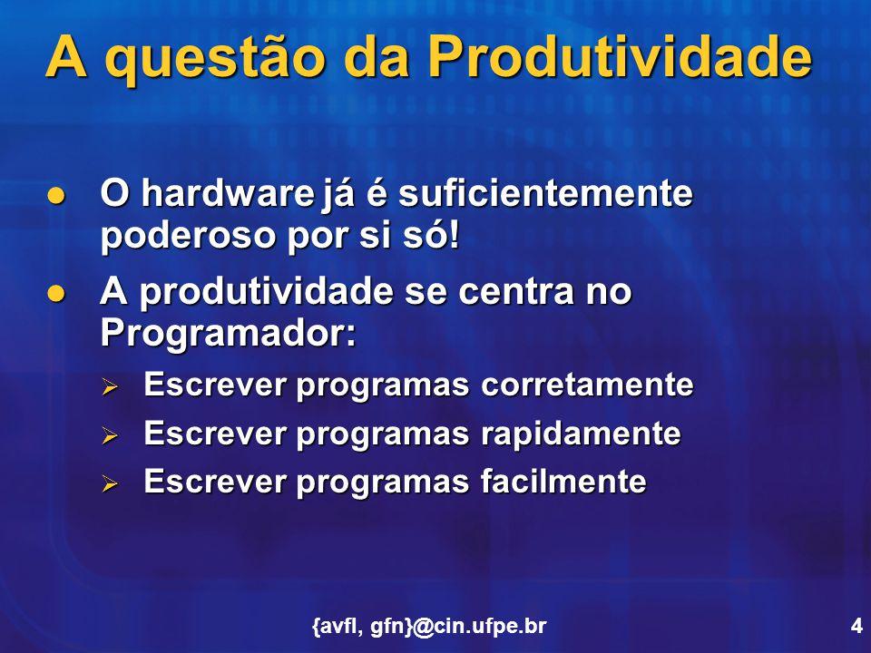 A questão da Produtividade
