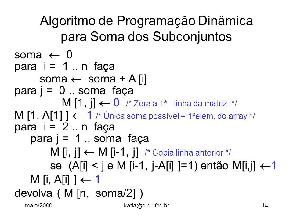 Algoritmo de Programação Dinâmica para Soma dos Subconjuntos