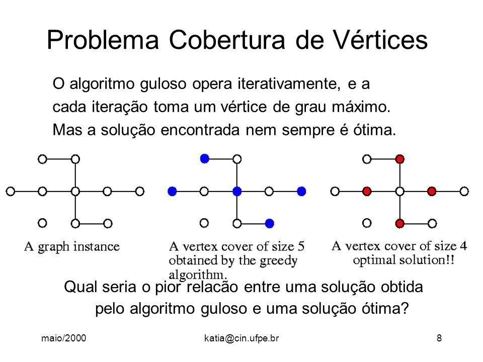 Problema Cobertura de Vértices