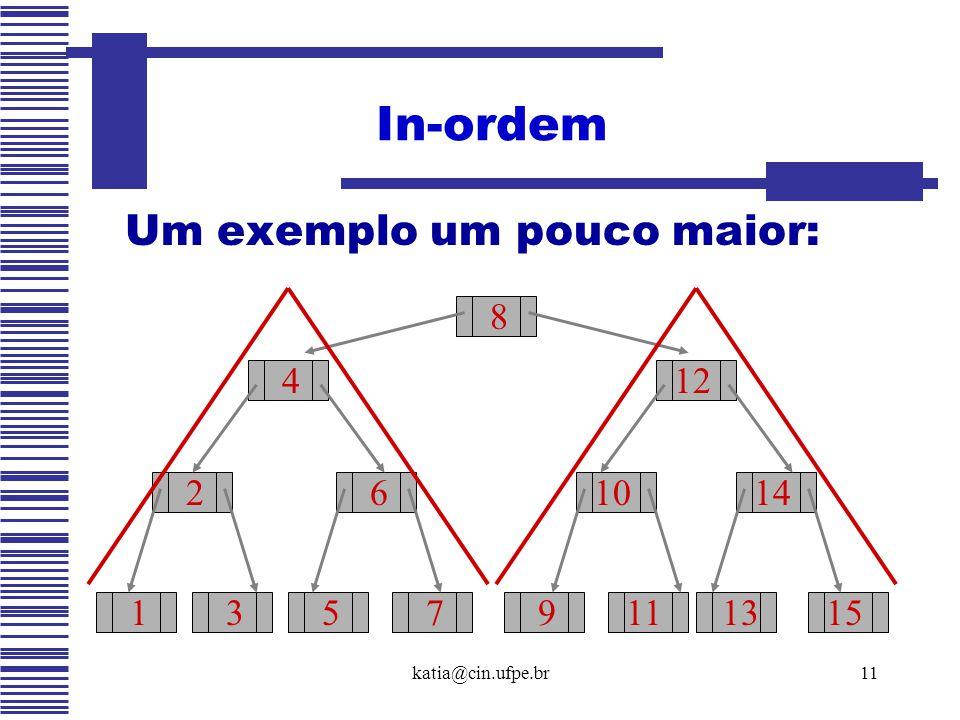 In-ordem Um exemplo um pouco maior: 8 4 12 2 6 10 14 1 3 5 7 9 11 13