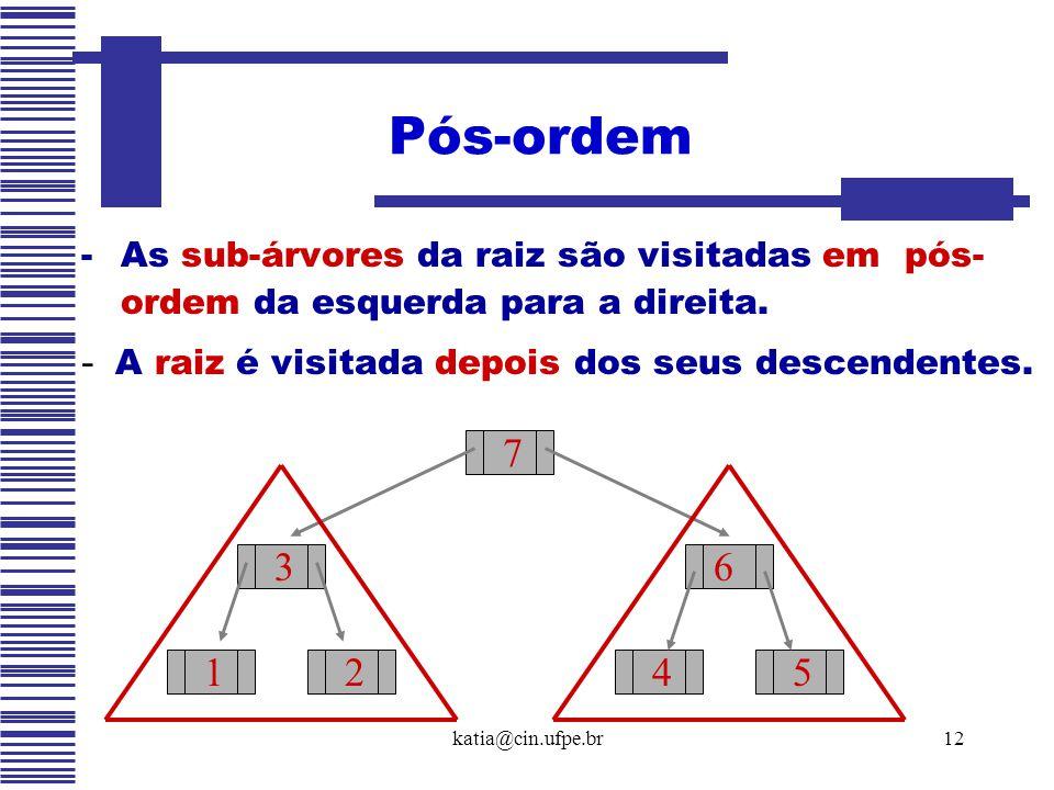 Pós-ordem - A raiz é visitada depois dos seus descendentes. 7 3 6 1 2