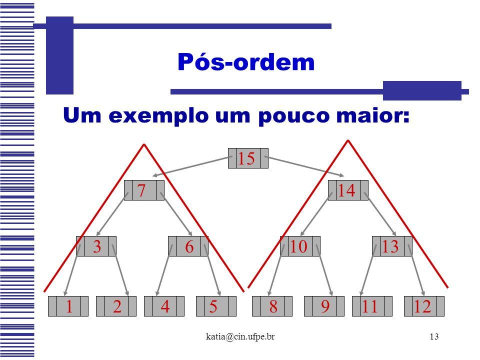 Pós-ordem Um exemplo um pouco maior: 15 7 14 3 6 10 13 1 2 4 5 8 9 11