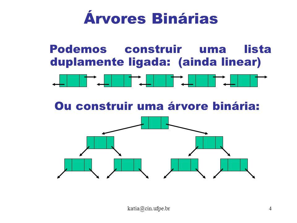 Árvores Binárias Podemos construir uma lista duplamente ligada: (ainda linear) Ou construir uma árvore binária: