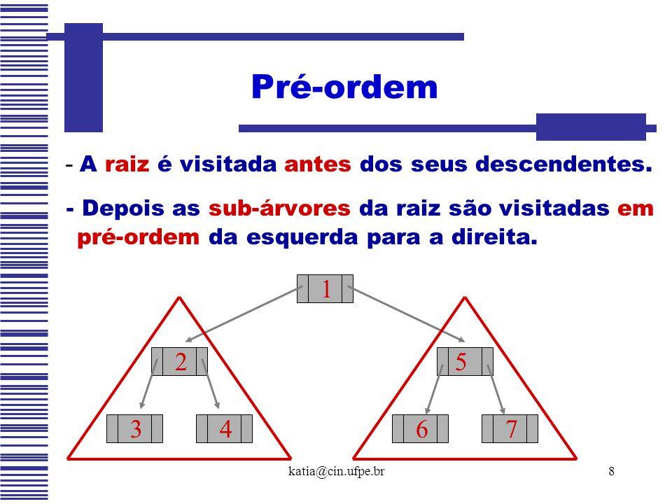 Pré-ordem - A raiz é visitada antes dos seus descendentes. 1 2 5 3 4 6