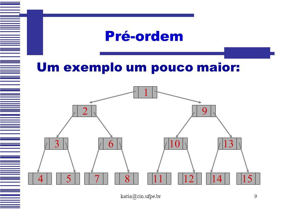 Pré-ordem Um exemplo um pouco maior: 1 2 9 3 6 10 13 4 5 7 8 11 12 14