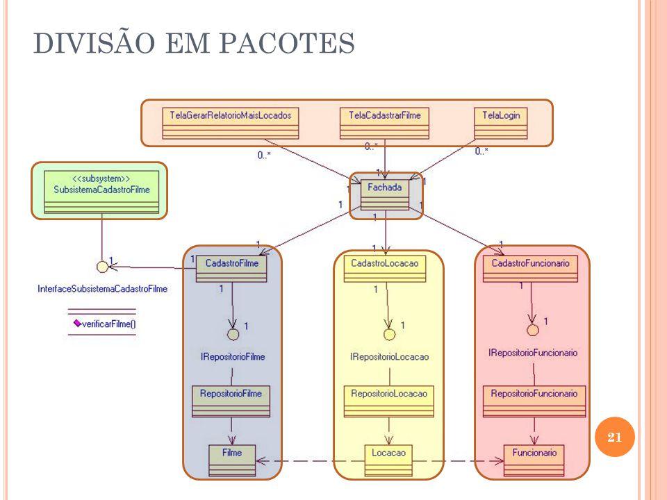 DIVISÃO EM PACOTES