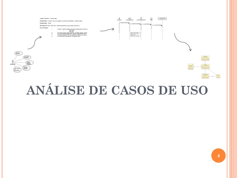 ANÁLISE DE CASOS DE USO Atores: Funcionário; Administrador;
