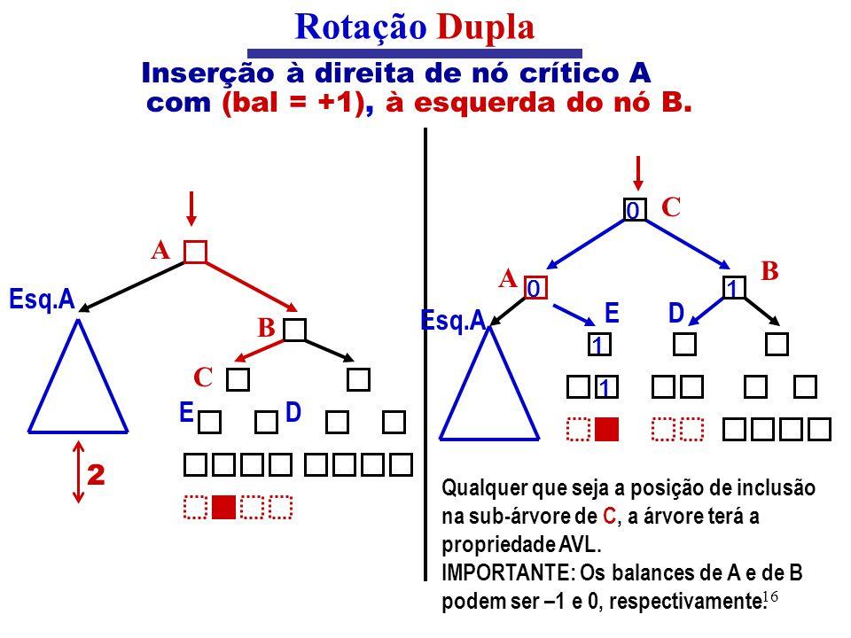 Rotação Dupla Inserção à direita de nó crítico A