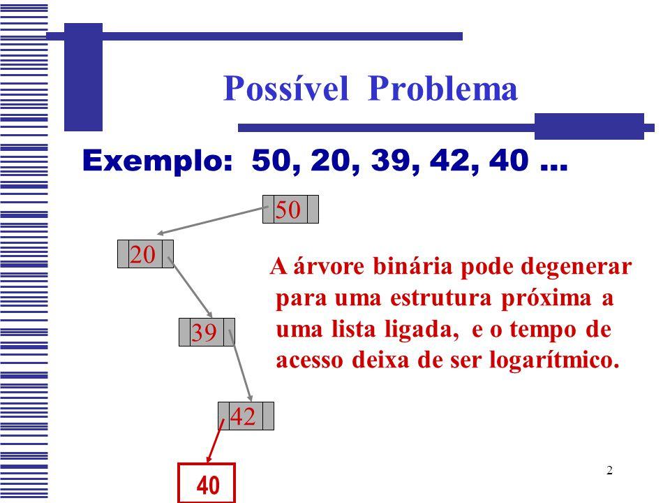 Possível Problema Exemplo: 50, 20, 39, 42, 40 ... 50 20