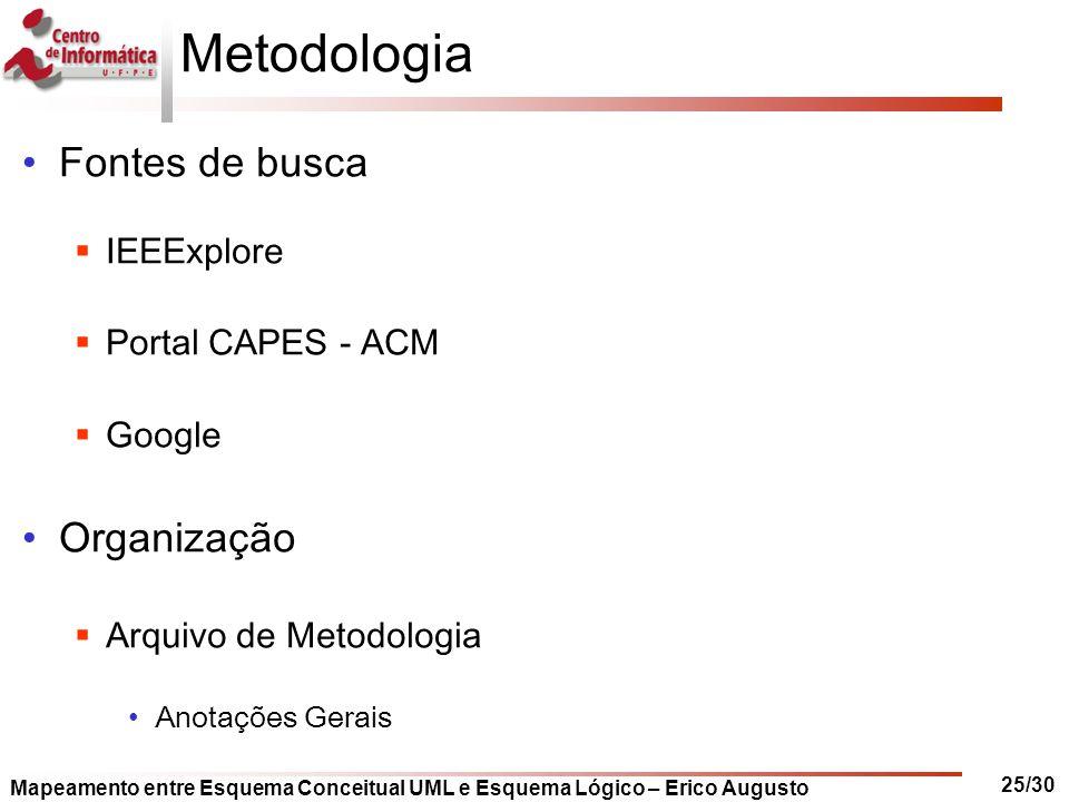 Metodologia Fontes de busca Organização IEEExplore Portal CAPES - ACM