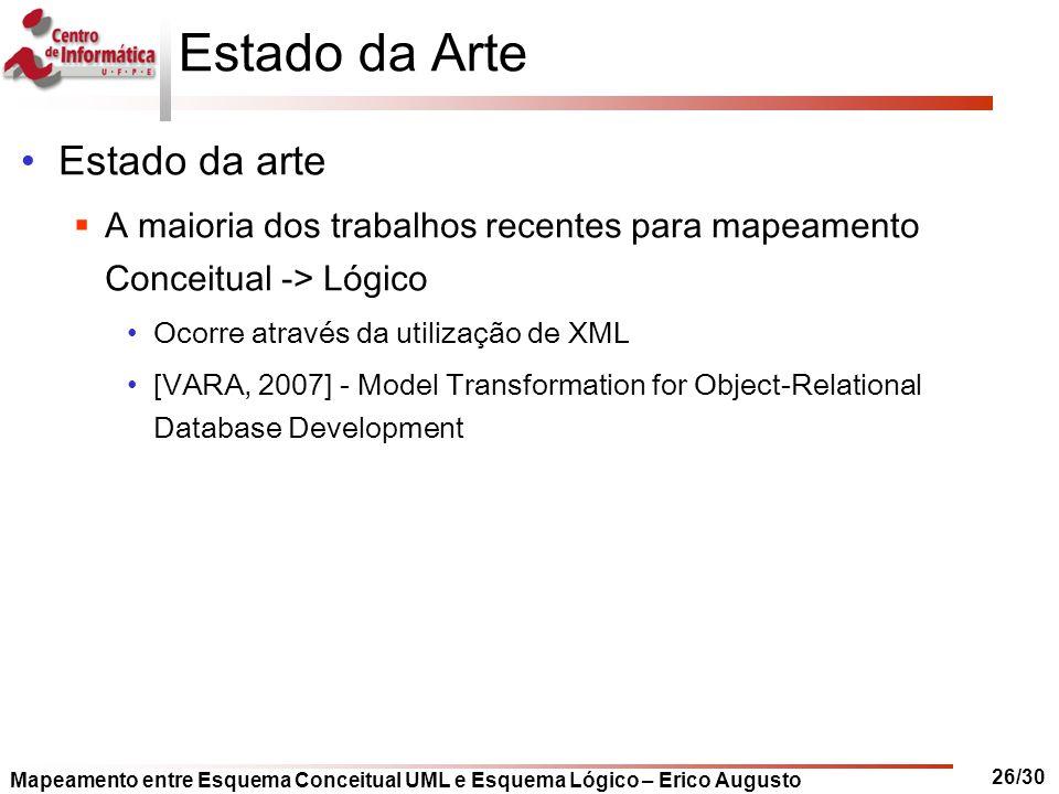 Estado da Arte Estado da arte