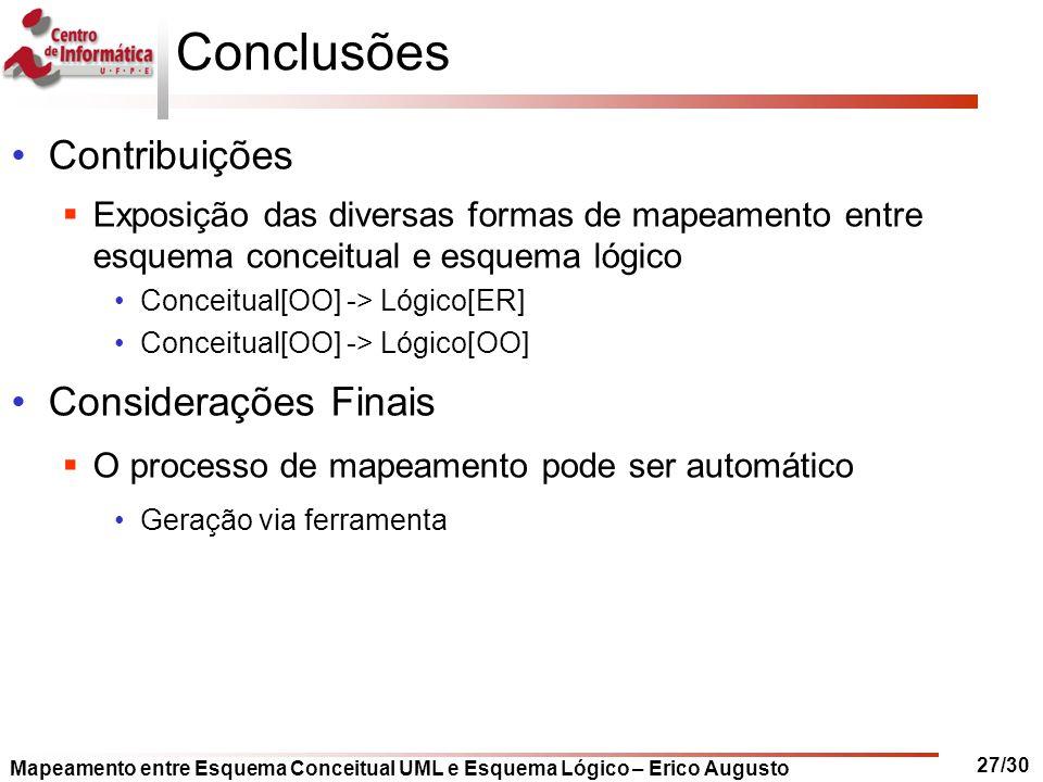 Conclusões Contribuições Considerações Finais